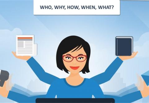 copywriting 5 essentials
